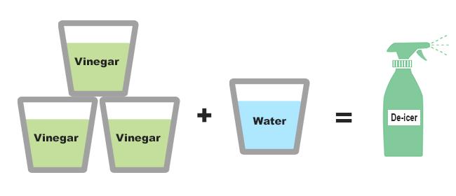 Deicer with vinegar