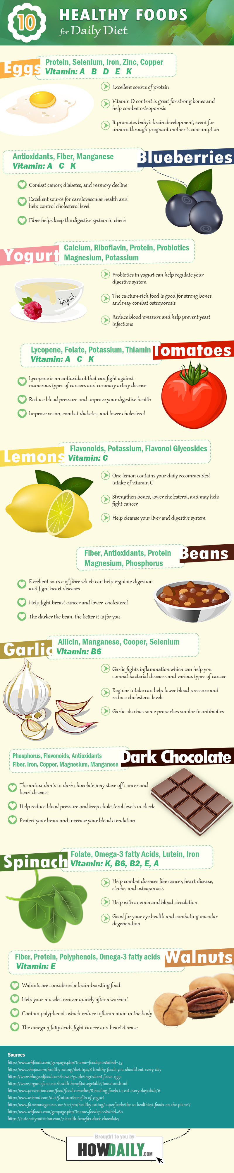 Infographic 10 healthy foods for daily diet