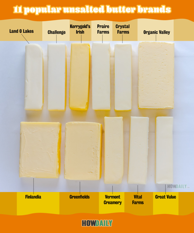 Comparing 11 popular unsalted butter brands
